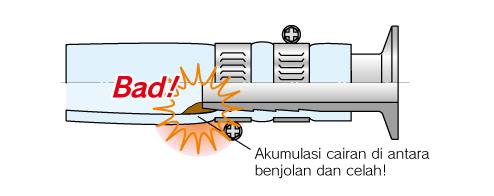 Pencegahan akumulasi cairan