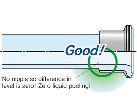 Membantu memastikan keamanan bahapangan dengan selang dan konektor